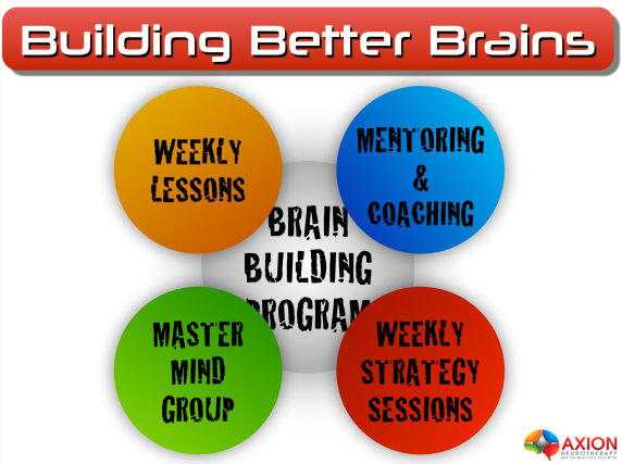 Brain Building Program
